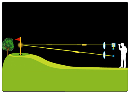 Tips for Measuring Distance to the Flagstick