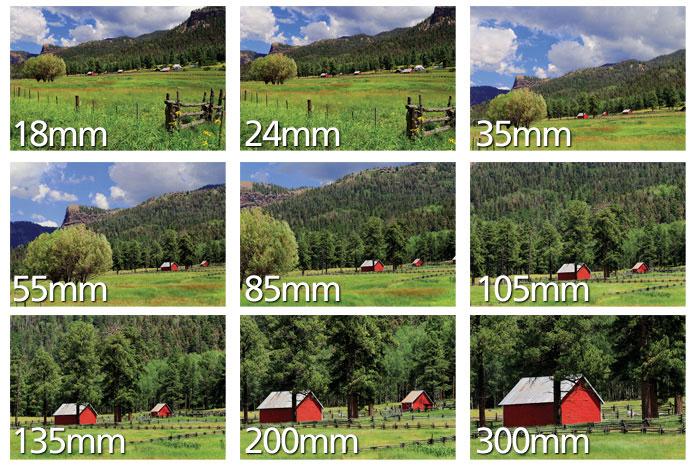 Distinta distancia focal