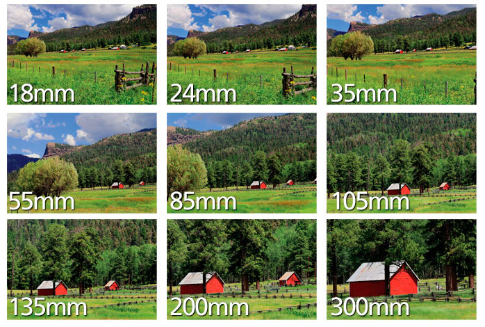Image Examples with Different Focal Lengths