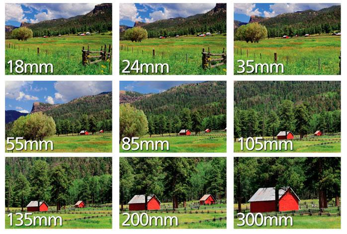 Focal length understanding camera zoom amp lens focal length nikon